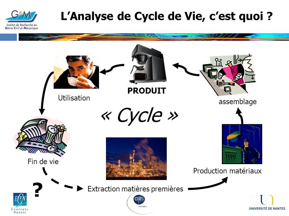 LAnalyse de Cycle de Vie, cest quoi ? Production matériaux assemblage Extraction matières premières PRODUIT Fin de vie Utilisation ? « Cycle »