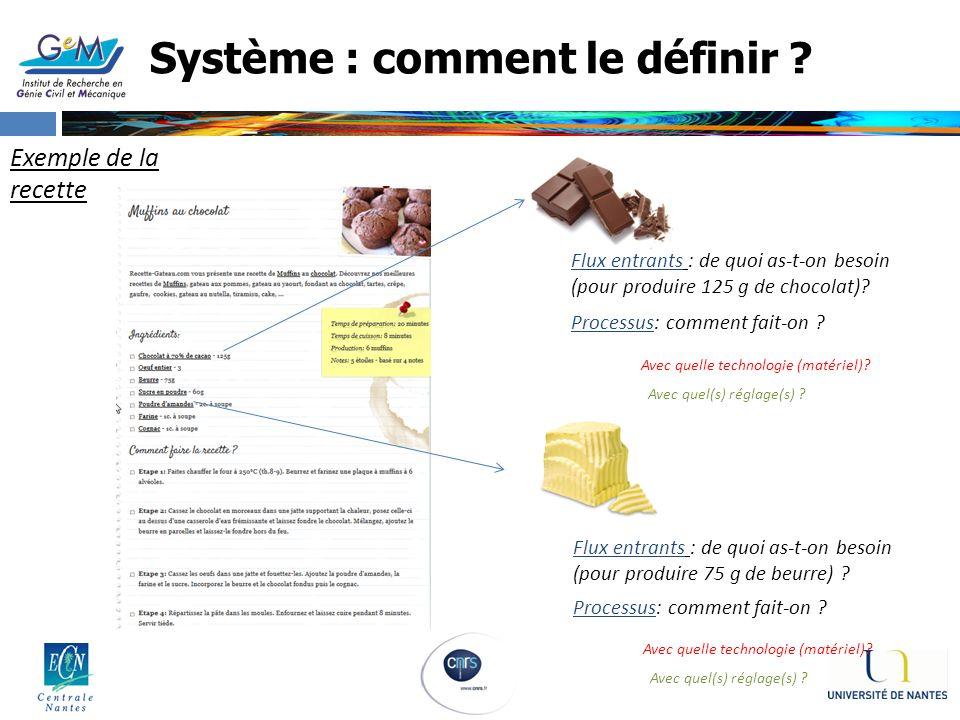 Système : comment le définir ? Exemple de la recette Flux entrants : de quoi as-t-on besoin (pour produire 125 g de chocolat)? Processus: comment fait