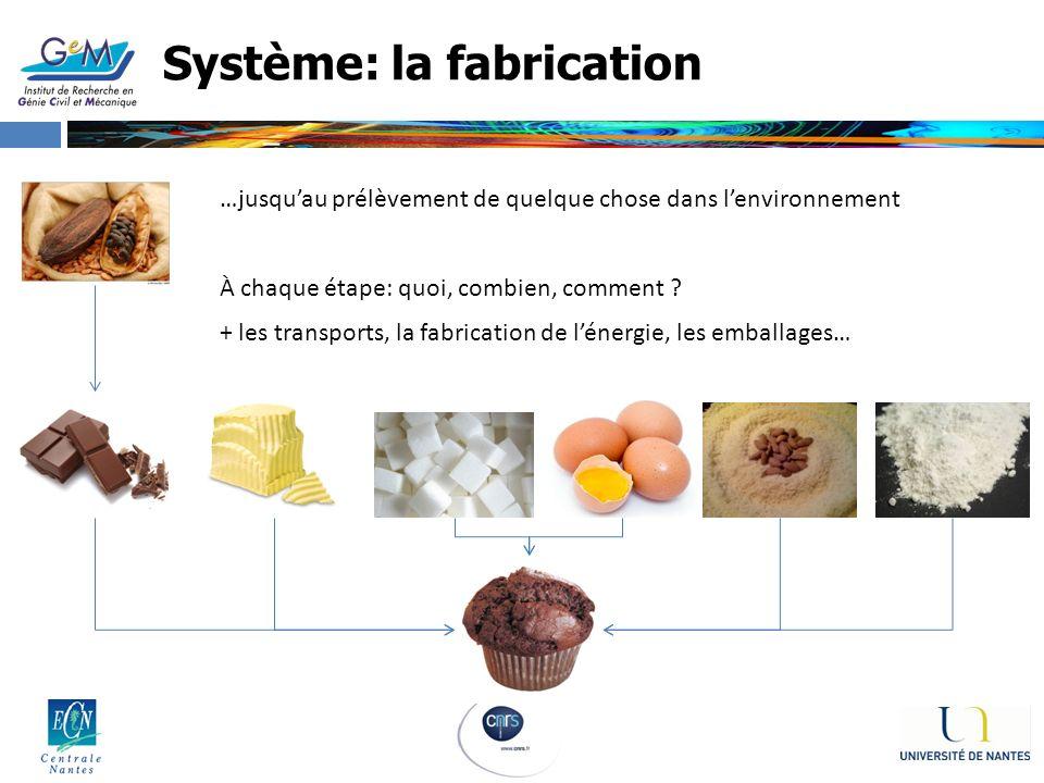 Système: la fabrication …jusquau prélèvement de quelque chose dans lenvironnement À chaque étape: quoi, combien, comment ? + les transports, la fabric