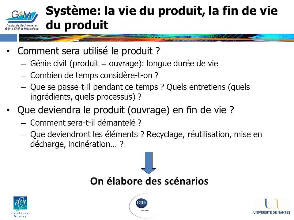 Système: la vie du produit, la fin de vie du produit Comment sera utilisé le produit ? – Génie civil (produit = ouvrage): longue durée de vie – Combie