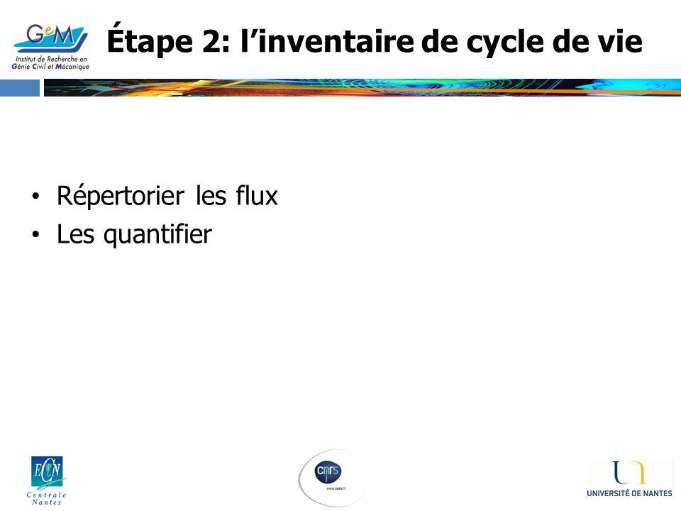 Étape 2: linventaire de cycle de vie Répertorier les flux Les quantifier