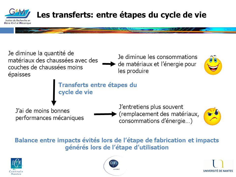 Les transferts: entre étapes du cycle de vie Je diminue la quantité de matériaux des chaussées avec des couches de chaussées moins épaisses Je diminue