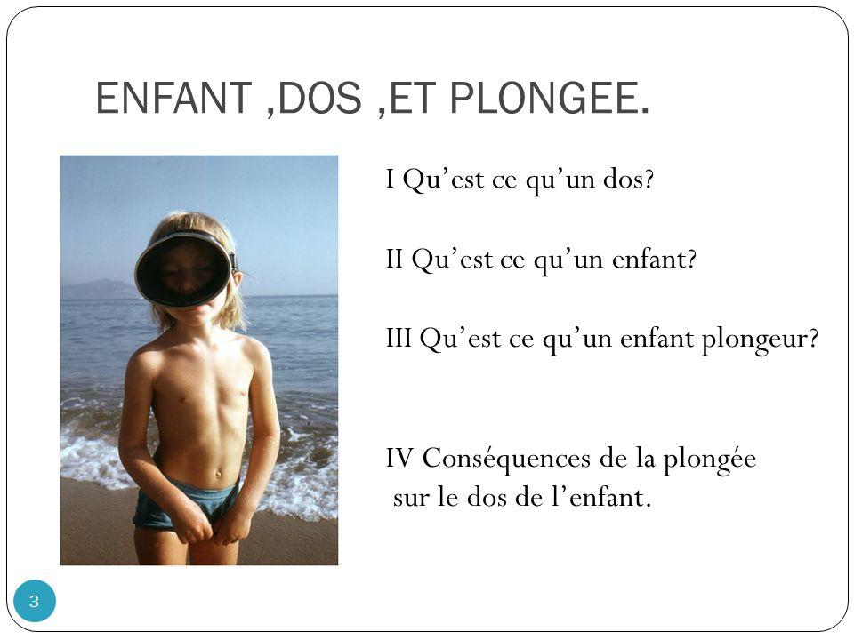 ENFANT,DOS,ET PLONGEE.3 I Quest ce quun dos. II Quest ce quun enfant.
