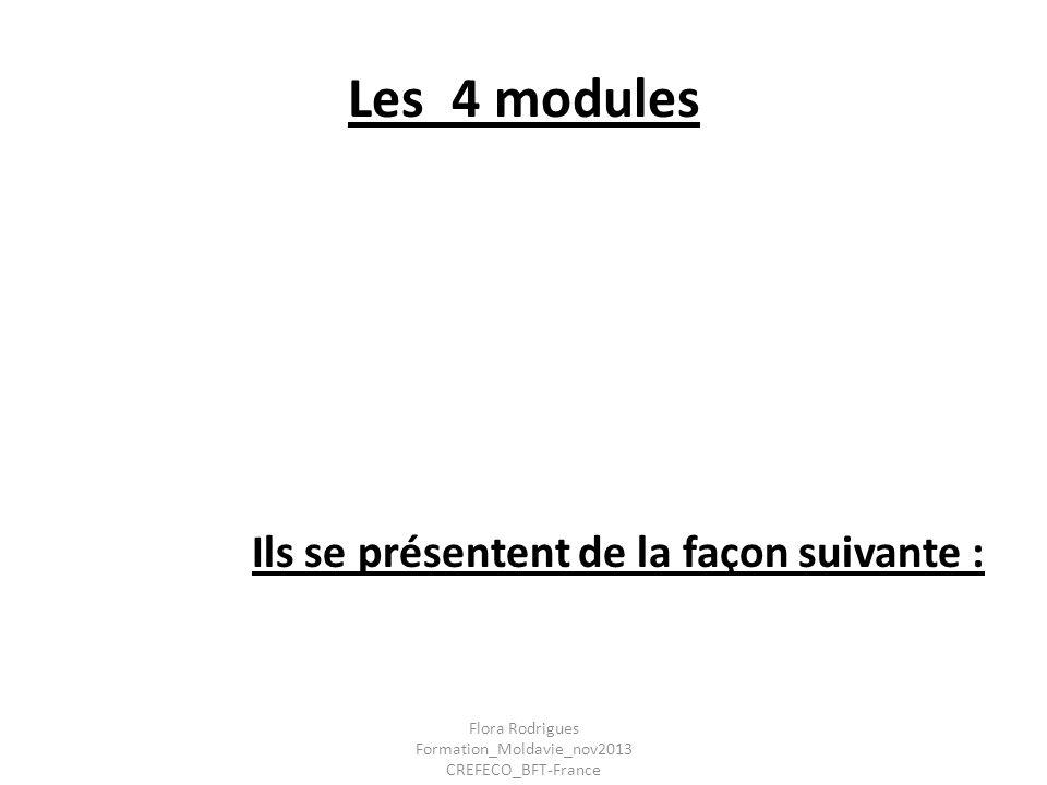 Les 4 modules Ils se présentent de la façon suivante : Flora Rodrigues Formation_Moldavie_nov2013 CREFECO_BFT-France