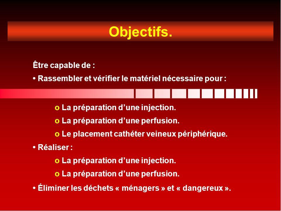 Dangers .risques de blessures : – préparation perfusion.