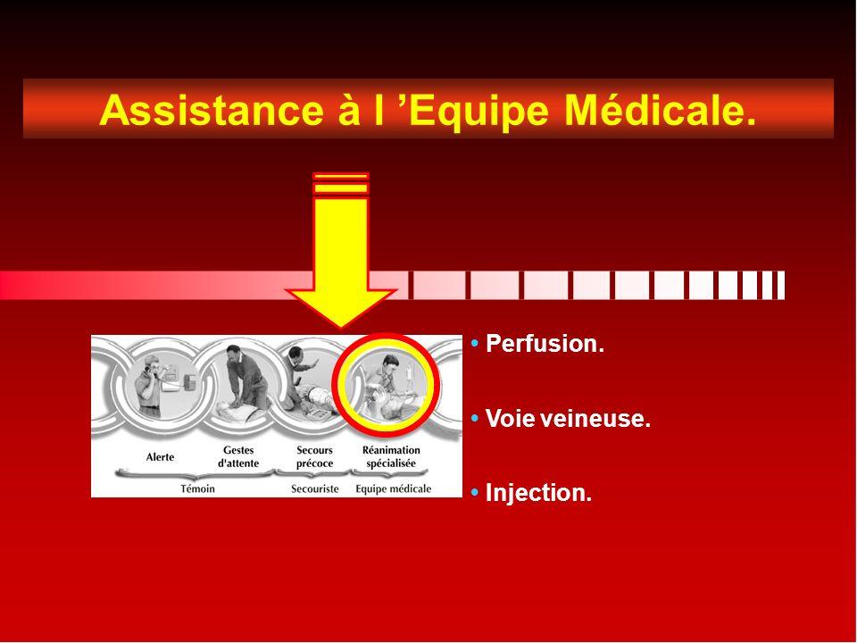 Assistance à l Equipe Médicale. Perfusion. Voie veineuse. Injection.