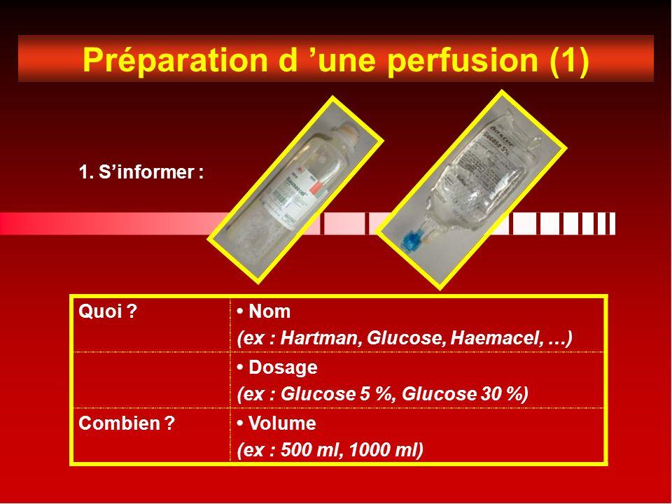 Préparation d une perfusion (1) 1.Sinformer : Quoi .