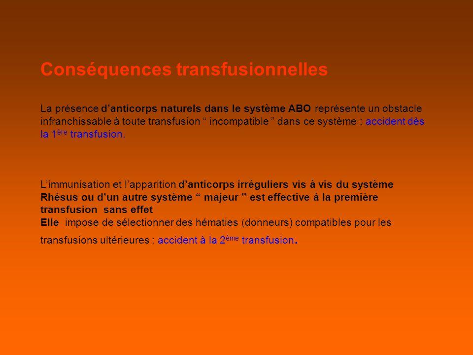 Conséquences transfusionnelles La présence danticorps naturels dans le système ABO représente un obstacle infranchissable à toute transfusion incompatible dans ce système : accident dès la 1 ère transfusion.