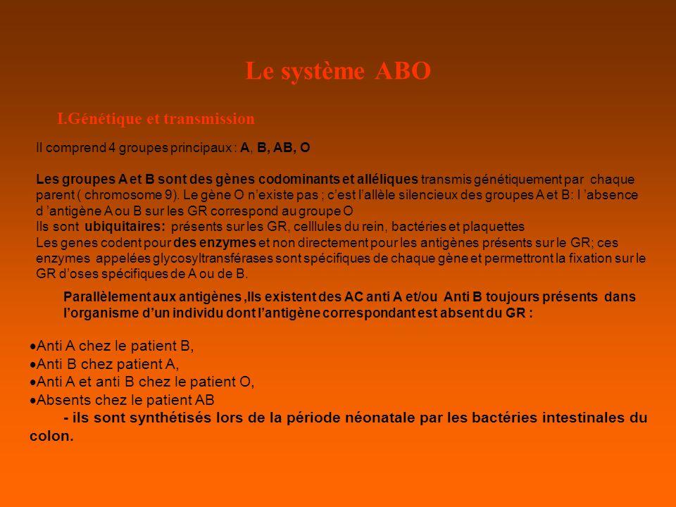 Le système ABO I.Génétique et transmission Il comprend 4 groupes principaux : A, B, AB, O Les groupes A et B sont des gènes codominants et alléliques transmis génétiquement par chaque parent ( chromosome 9).