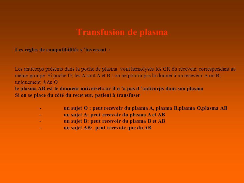 Transfusion de plasma Les règles de compatibilités s inversent : Les anticorps présents dans la poche de plasma vont hémolysés les GR du receveur correspondant au même groupe: Si poche O, les A sont A et B ; on ne pourra pas la donner à un receveur A ou B, uniquement à du O le plasma AB est le donneur universel:car il n a pas d anticorps dans son plasma Si on se place du côté du receveur, patient à transfuser -un sujet O : peut recevoir du plasma A, plasma B,plasma O,plasma AB -un sujet A: peut recevoir du plasma A et AB -un sujet B: peut recevoir du plasma B et AB -un sujet AB: peut recevoir que du AB
