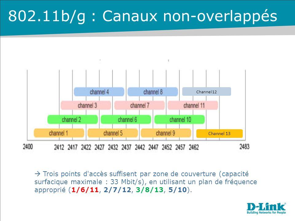 802.11b/g : Canaux non-overlappés Trois points d accès suffisent par zone de couverture (capacité surfacique maximale : 33 Mbit/s), en utilisant un plan de fréquence approprié (1/6/11, 2/7/12, 3/8/13, 5/10).