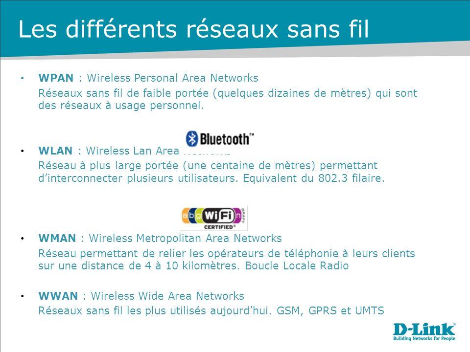 Les différents réseaux sans fil WPAN : Wireless Personal Area Networks Réseaux sans fil de faible portée (quelques dizaines de mètres) qui sont des réseaux à usage personnel.