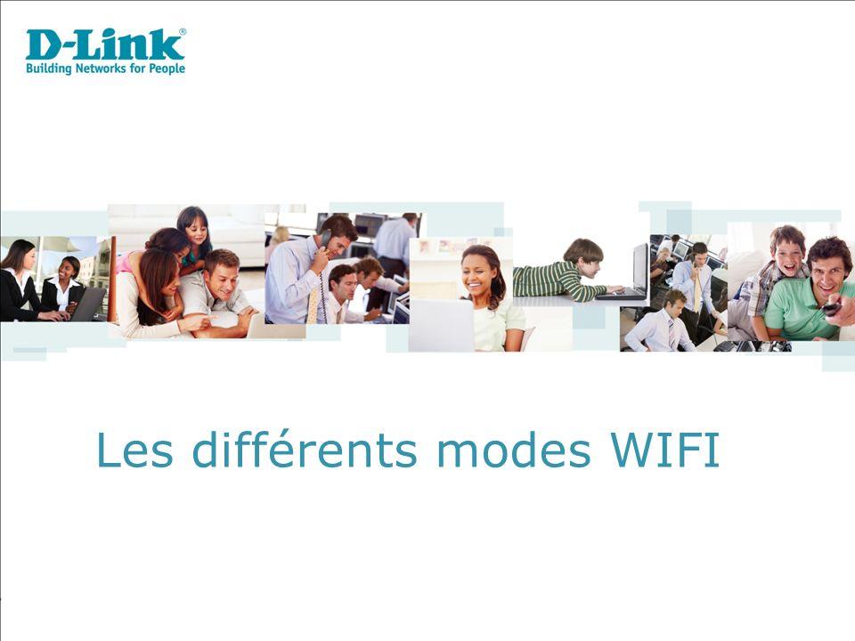 Les différents modes WIFI