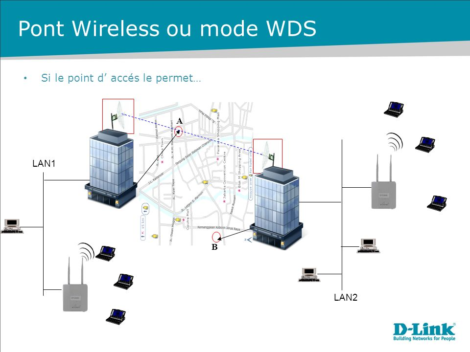 LAN1 LAN2 Pont Wireless ou mode WDS Si le point d accés le permet… B A