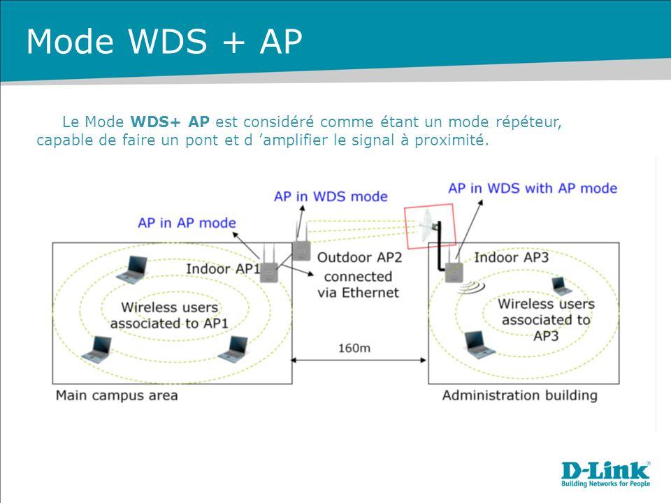 Mode WDS + AP Le Mode WDS+ AP est considéré comme étant un mode répéteur, capable de faire un pont et d amplifier le signal à proximité.
