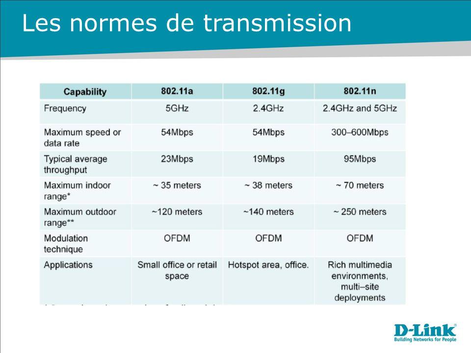 Tableau récapitulatif des normes de transmission 802.11b802.11g802.11a802.11n Fréquence2.4Ghz 5Ghz2.4Ghz-5Ghz Bande de Fréquences 2,4-2,4835Ghz 5,150-5,725Ghz 2.4 GHz, 5 GHz, 2.4 ou 5 GHz (sélectionnable), ou 2.4 et 5 GHz (simultané) Les débits11 Mbits/s théorique 54 Mbits/s théorique 300 Mbits/s théorique Nombre de Bandes de fréquences (canaux) 13 19 Le nombre de bandes de fréquences sans recouvrement 3388 compatibilitéaucune802.11baucune802.11b,g,a Les normes de transmission