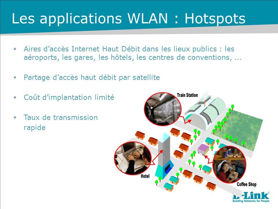 Les applications WLAN : Hotspots Aires daccès Internet Haut Débit dans les lieux publics : les aéroports, les gares, les hôtels, les centres de conventions,...