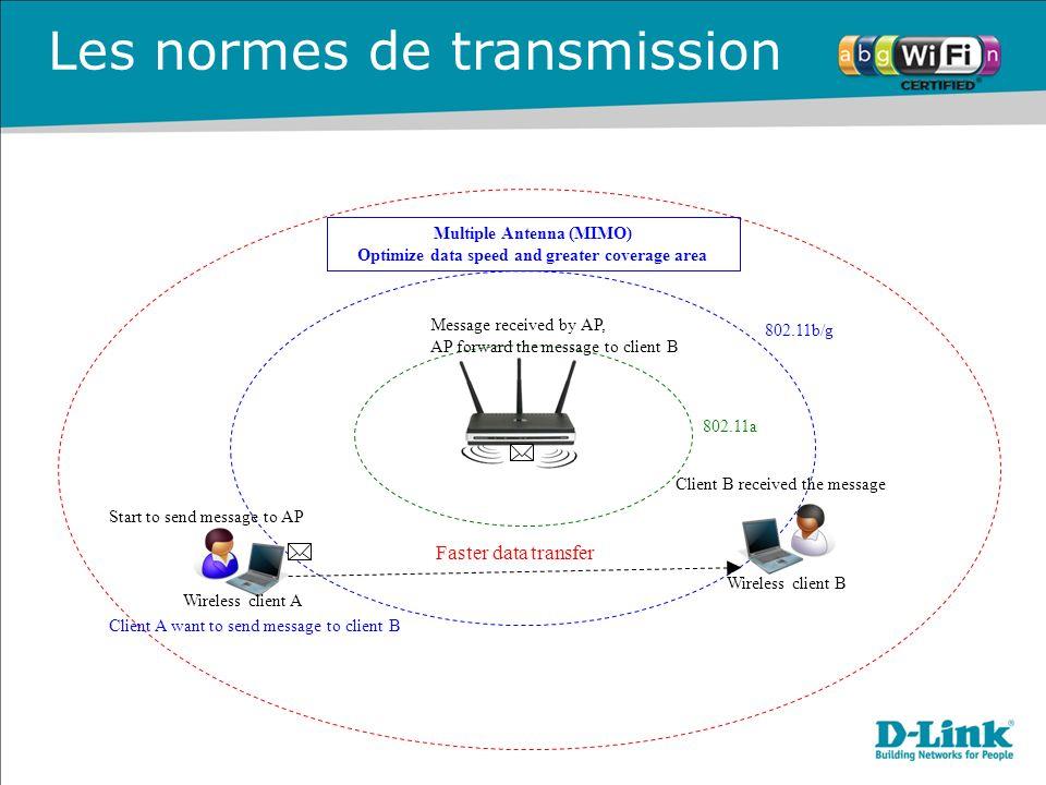 Mode Infrastructure (1/2) Le mode « infrastructure » : Le mode Infrastructure est un mode de fonctionnement qui permet de connecter les ordinateurs équipés dune carte Wi-Fi entre eux via un ou plusieurs Point daccès (AP) qui agissent comme des concentrateurs (exemple : répéteur ou commutateur en réseau Ethernet).