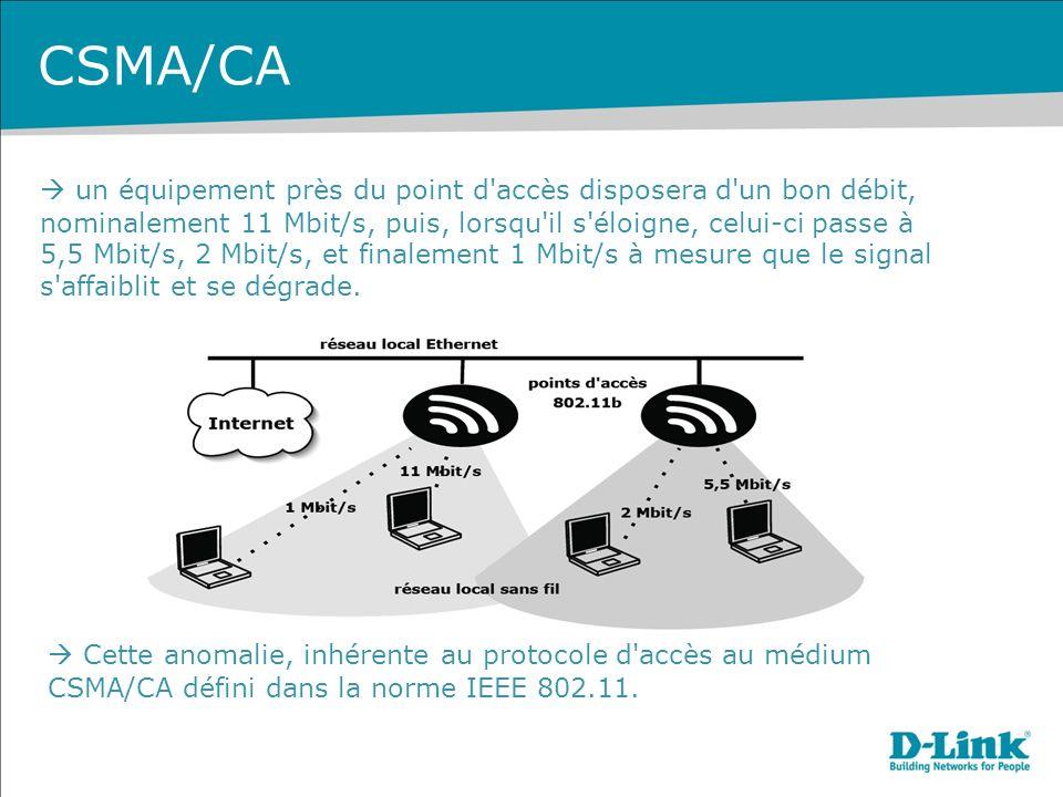 CSMA/CA un équipement près du point d accès disposera d un bon débit, nominalement 11 Mbit/s, puis, lorsqu il s éloigne, celui-ci passe à 5,5 Mbit/s, 2 Mbit/s, et finalement 1 Mbit/s à mesure que le signal s affaiblit et se dégrade.