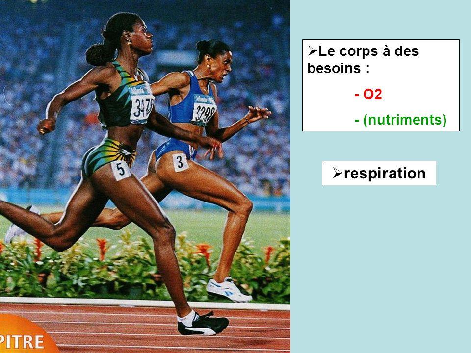 Le corps à des besoins : - O2 - (nutriments) respiration