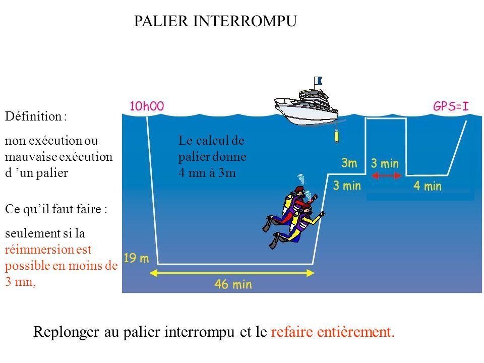DEFINITION: remontée lente Cest une remontée à une vitesse jusquà léventuel palier strictement inférieure à 15 à 17 mètres par minute Il faut dans ce cas majorer la durée de la plongée de la durée de remontée jusquau premier palier pour calculer léventuel palier