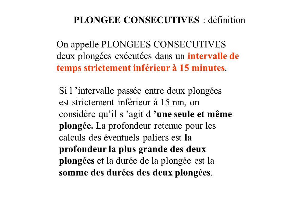 PLONGEES CONSECUTIVES Définition Principe de calcul des paliers