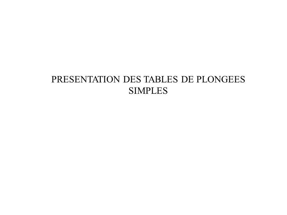 PRESENTATION DES TABLES DE PLONGEES SIMPLES