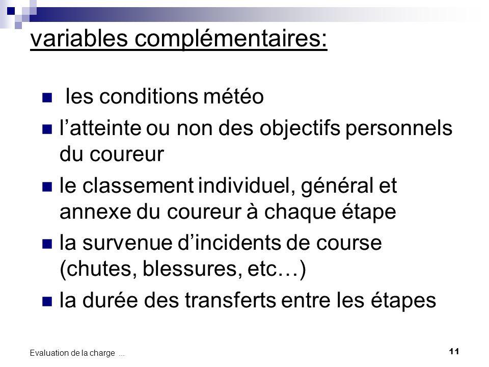 11 Evaluation de la charge... variables complémentaires: les conditions météo latteinte ou non des objectifs personnels du coureur le classement indiv