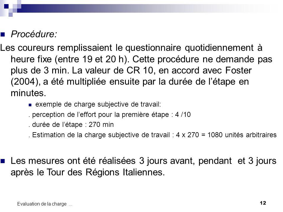 12 Evaluation de la charge... Procédure: Les coureurs remplissaient le questionnaire quotidiennement à heure fixe (entre 19 et 20 h). Cette procédure