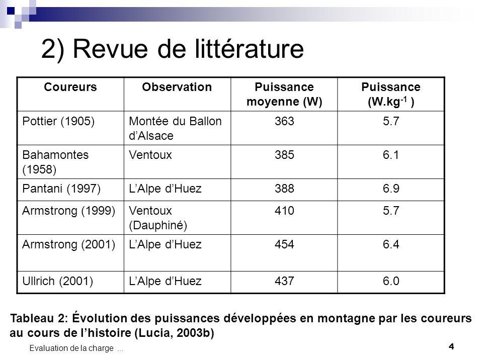 4 Evaluation de la charge... Tableau 2: Évolution des puissances développées en montagne par les coureurs au cours de lhistoire (Lucia, 2003b) Coureur