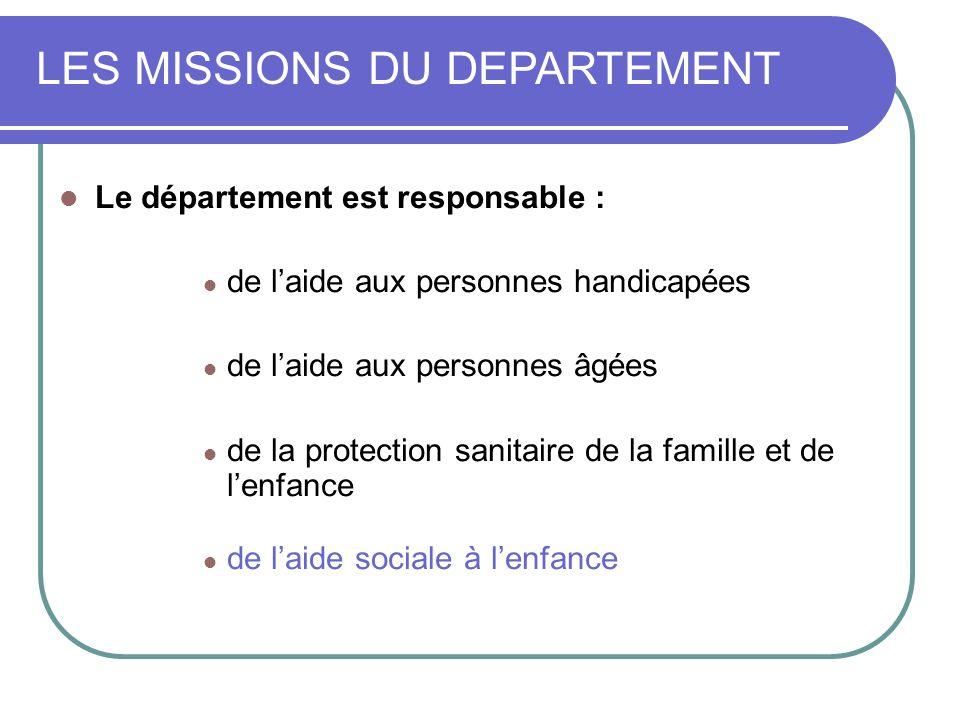 Le département est responsable : de laide aux personnes handicapées de laide aux personnes âgées de la protection sanitaire de la famille et de lenfance de laide sociale à lenfance LES MISSIONS DU DEPARTEMENT