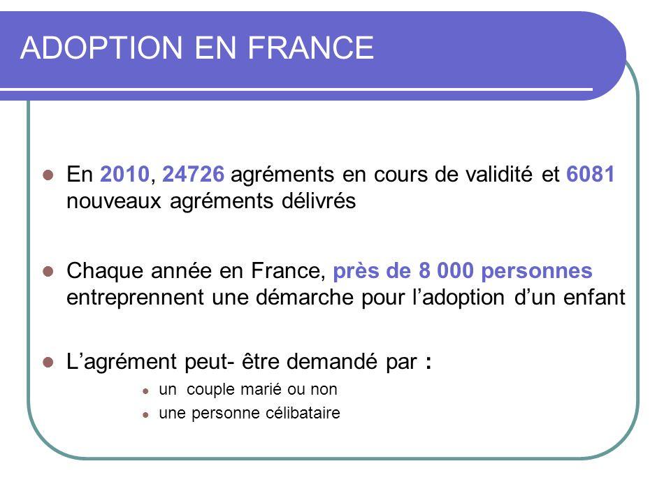 En 2010, 24726 agréments en cours de validité et 6081 nouveaux agréments délivrés Chaque année en France, près de 8 000 personnes entreprennent une démarche pour ladoption dun enfant Lagrément peut- être demandé par : un couple marié ou non une personne célibataire ADOPTION EN FRANCE