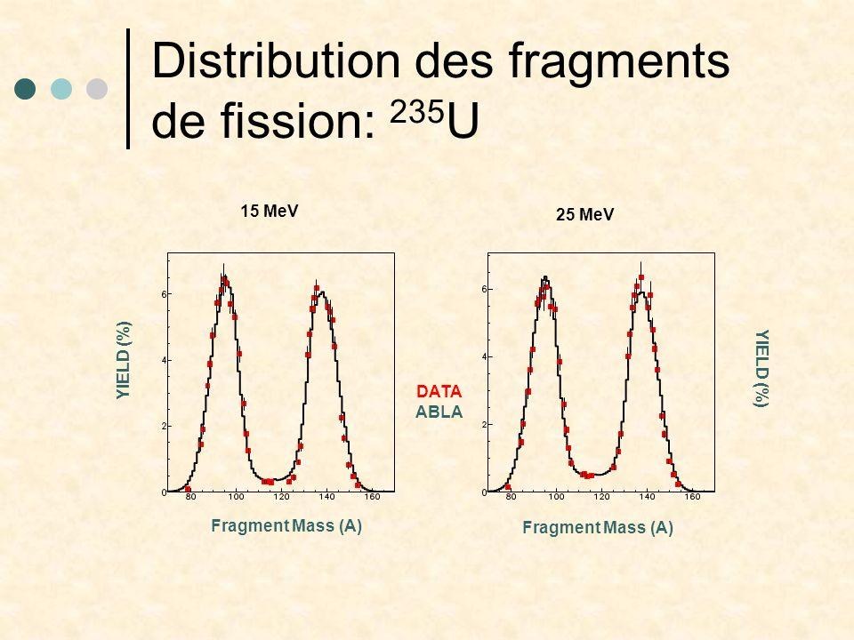 Distribution des fragments de fission: 235 U DATA ABLA 15 MeV 25 MeV Fragment Mass (A) YIELD (%)