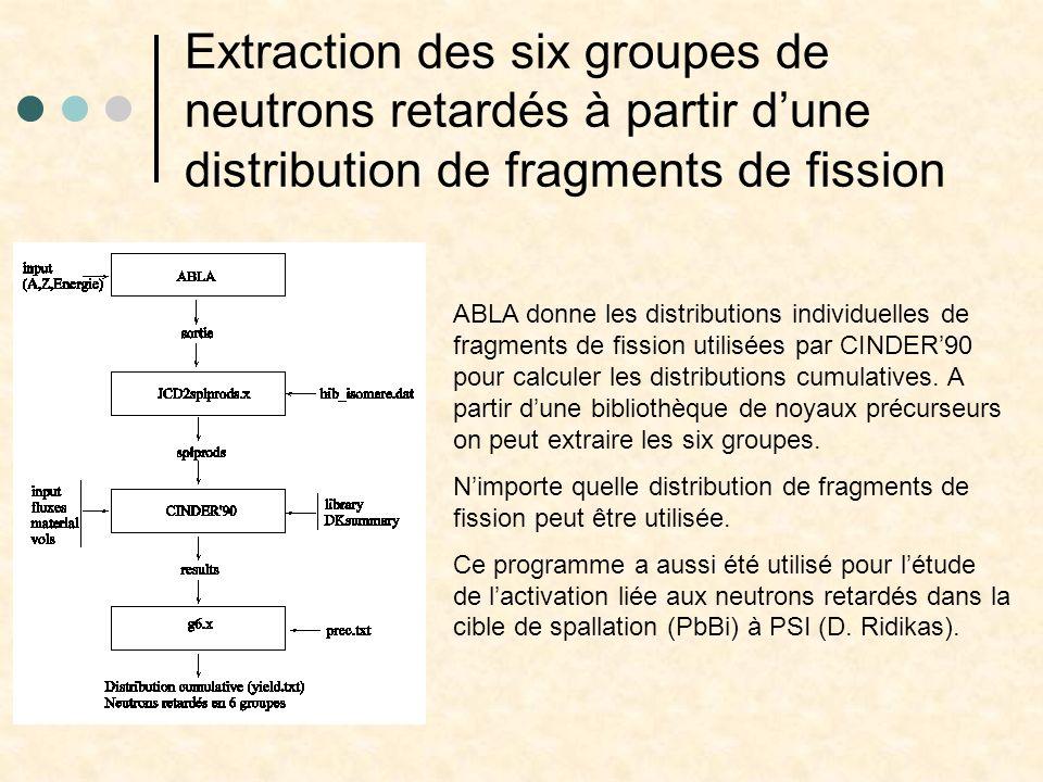 Extraction des six groupes de neutrons retardés à partir dune distribution de fragments de fission ABLA donne les distributions individuelles de fragm