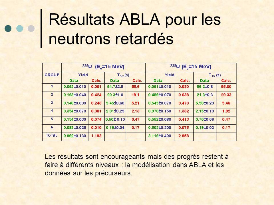 Résultats ABLA pour les neutrons retardés Les résultats sont encourageants mais des progrès restent à faire à différents niveaux : la modélisation dan