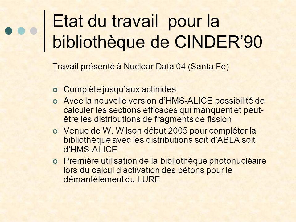 Etat du travail pour la bibliothèque de CINDER90 Travail présenté à Nuclear Data04 (Santa Fe) Complète jusquaux actinides Avec la nouvelle version dHM