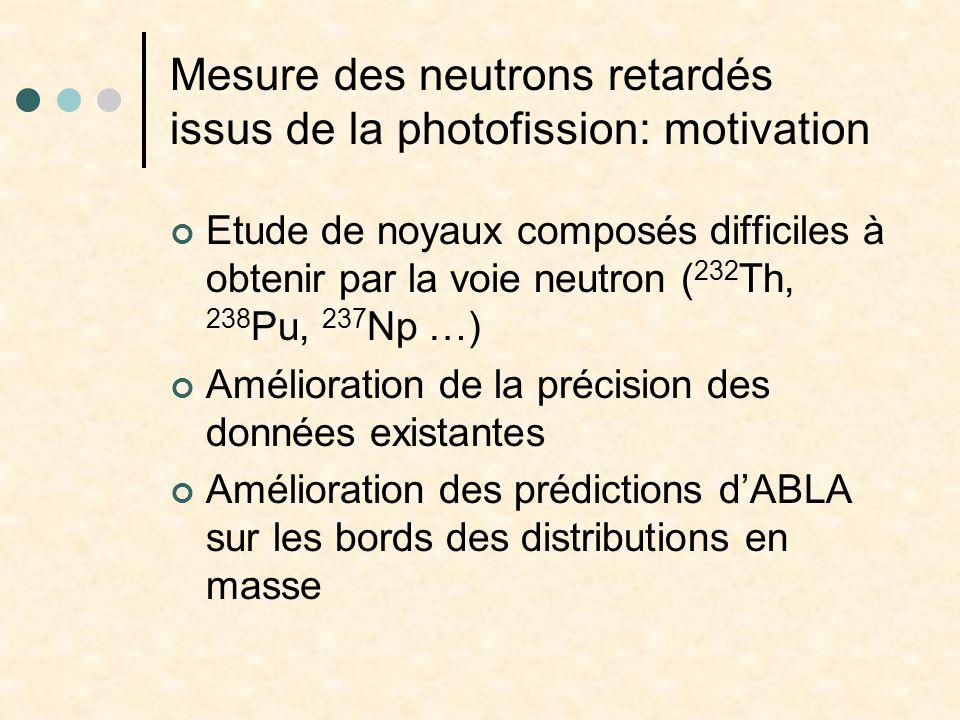 Mesure des neutrons retardés issus de la photofission: motivation Etude de noyaux composés difficiles à obtenir par la voie neutron ( 232 Th, 238 Pu,