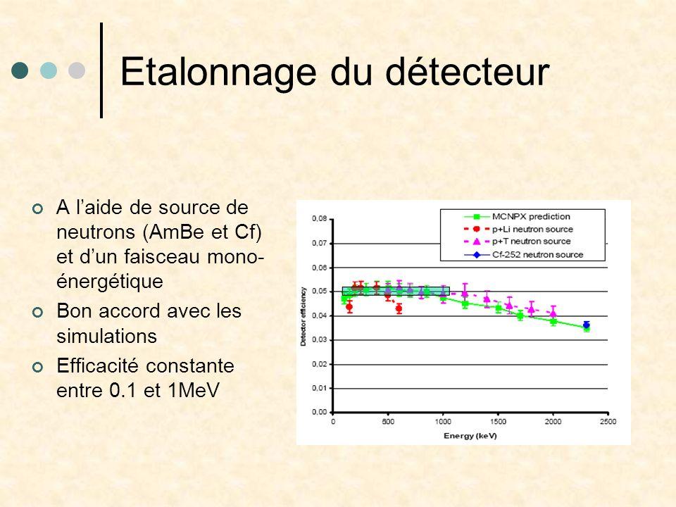 Etalonnage du détecteur A laide de source de neutrons (AmBe et Cf) et dun faisceau mono- énergétique Bon accord avec les simulations Efficacité consta