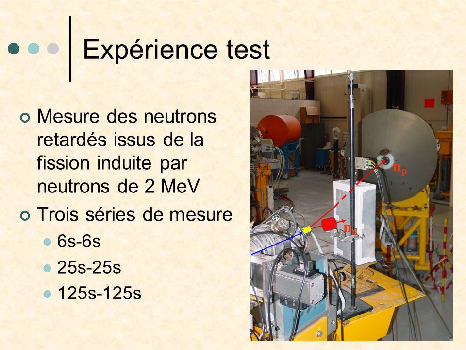 Expérience test Mesure des neutrons retardés issus de la fission induite par neutrons de 2 MeV Trois séries de mesure 6s-6s 25s-25s 125s-125s p ndnd n