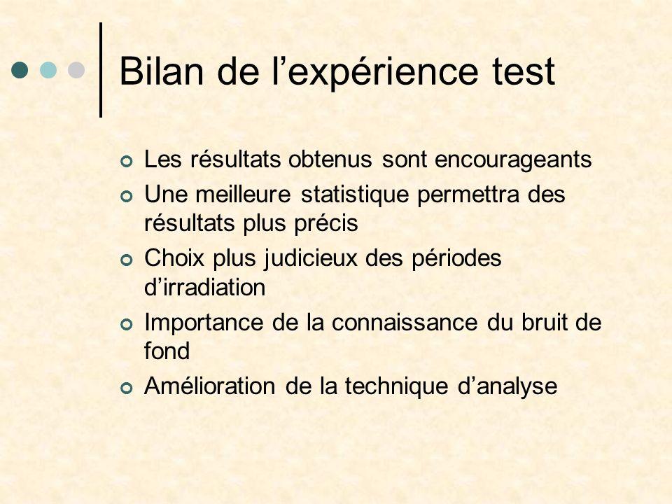 Bilan de lexpérience test Les résultats obtenus sont encourageants Une meilleure statistique permettra des résultats plus précis Choix plus judicieux