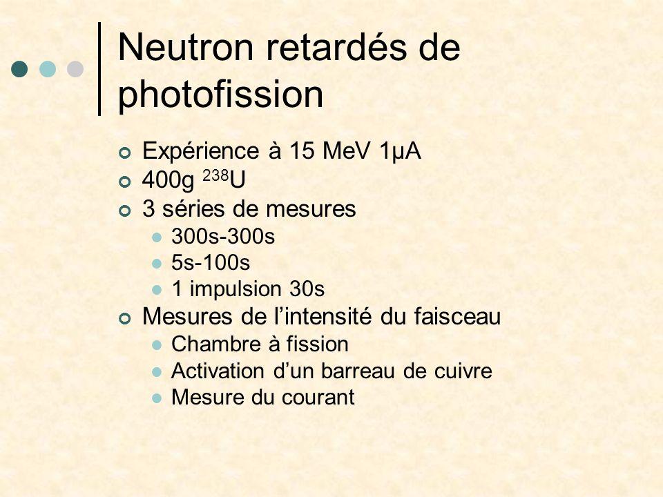 Neutron retardés de photofission Expérience à 15 MeV 1µA 400g 238 U 3 séries de mesures 300s-300s 5s-100s 1 impulsion 30s Mesures de lintensité du fai