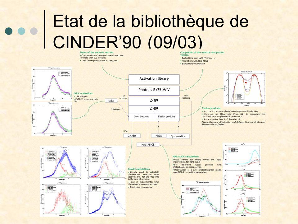 Etat de la bibliothèque de CINDER90 (09/03)