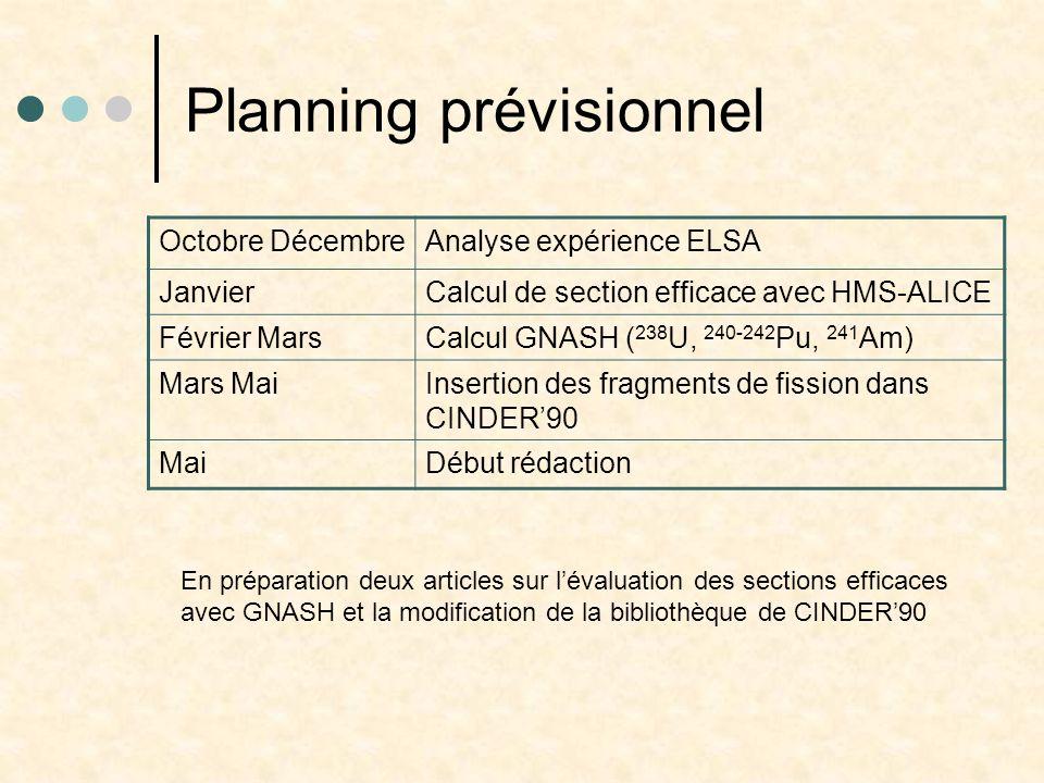Planning prévisionnel Octobre DécembreAnalyse expérience ELSA JanvierCalcul de section efficace avec HMS-ALICE Février MarsCalcul GNASH ( 238 U, 240-2