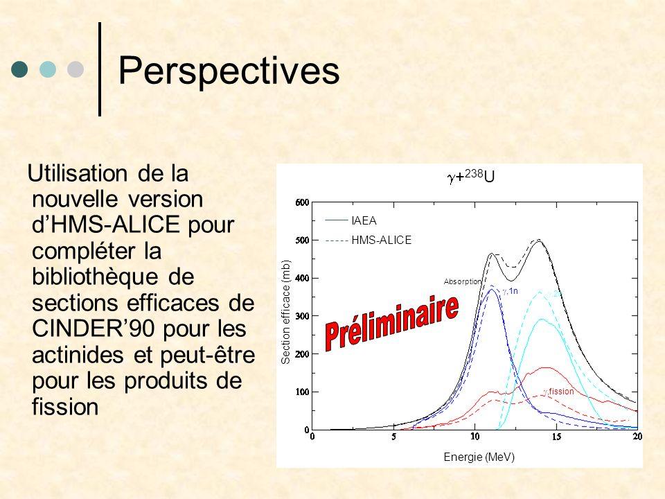 Perspectives Utilisation de la nouvelle version dHMS-ALICE pour compléter la bibliothèque de sections efficaces de CINDER90 pour les actinides et peut
