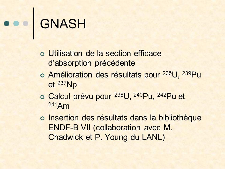 GNASH Utilisation de la section efficace dabsorption précédente Amélioration des résultats pour 235 U, 239 Pu et 237 Np Calcul prévu pour 238 U, 240 P