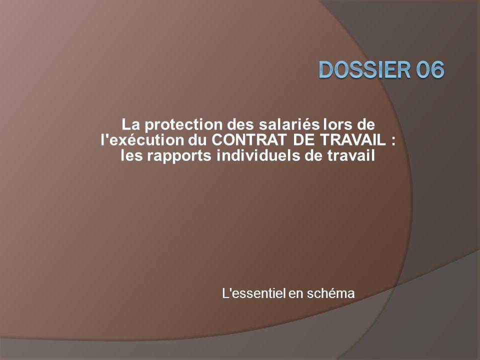 L'essentiel en schéma La protection des salariés lors de l'exécution du CONTRAT DE TRAVAIL : les rapports individuels de travail