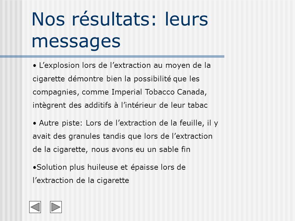 Nos résultats: leurs messages Lexplosion lors de lextraction au moyen de la cigarette démontre bien la possibilité que les compagnies, comme Imperial