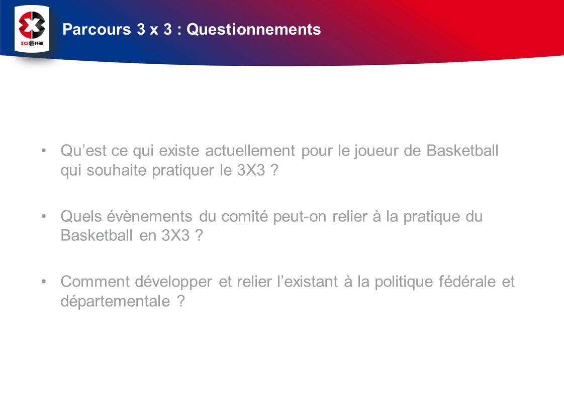 Quest ce qui existe actuellement pour le joueur de Basketball qui souhaite pratiquer le 3X3 .