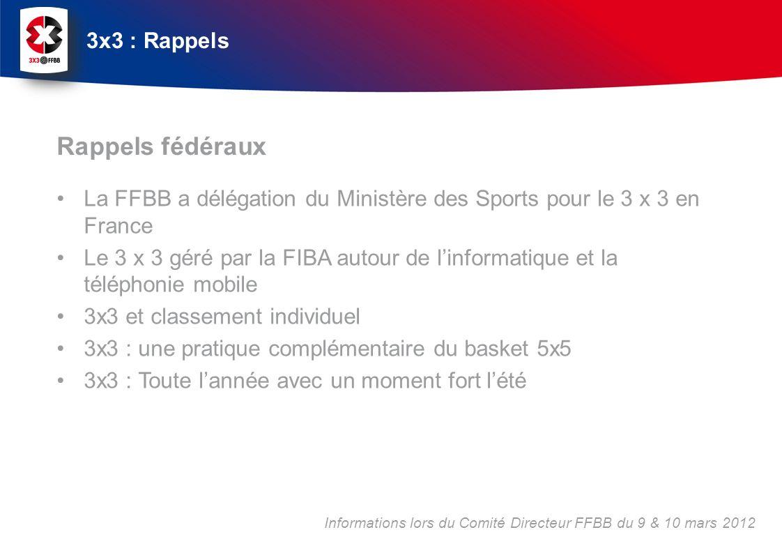 La FFBB a délégation du Ministère des Sports pour le 3 x 3 en France Le 3 x 3 géré par la FIBA autour de linformatique et la téléphonie mobile 3x3 et classement individuel 3x3 : une pratique complémentaire du basket 5x5 3x3 : Toute lannée avec un moment fort lété Rappels fédéraux 3x3 : Rappels Informations lors du Comité Directeur FFBB du 9 & 10 mars 2012