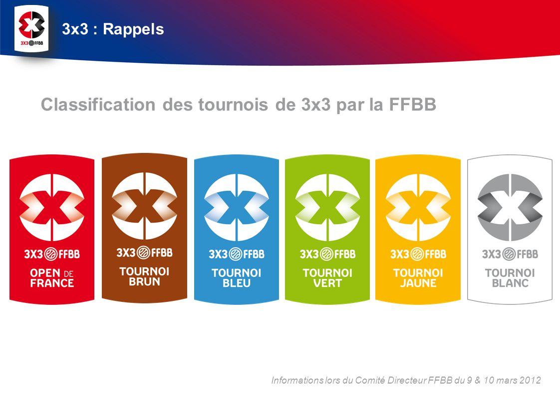 Classification des tournois de 3x3 par la FFBB 3x3 : Rappels Informations lors du Comité Directeur FFBB du 9 & 10 mars 2012